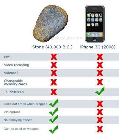 funny comparison between iPhone and a stone